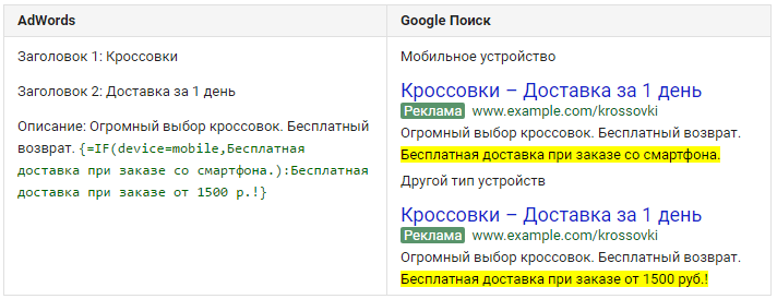 Логический оператор IF в Google Adwords